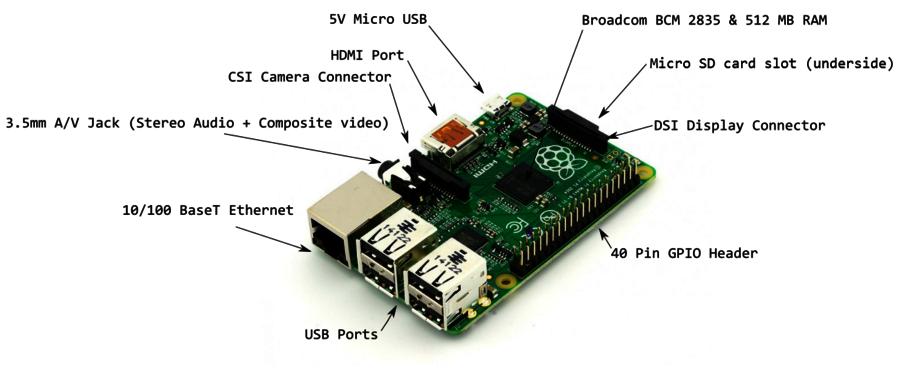 Raspberry Pi là gì ? Giới thiệu các ứng dụng của Raspberry Pi 3